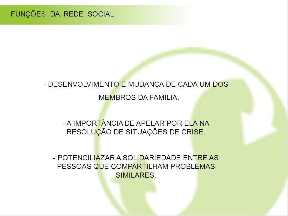 FUNÇÕES DA REDE SOCIAL - DESENVOLVIMENTO E MUDANÇA DE CADA UM DOS MEMBROS DA FAMÍLIA. - A IMPORTÂNCIA DE APELAR POR ELA NA RESOLUÇÃO DE SITUAÇÕES DE C