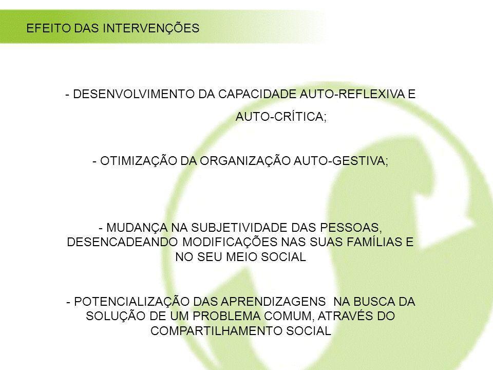 EFEITO DAS INTERVENÇÕES - DESENVOLVIMENTO DA CAPACIDADE AUTO-REFLEXIVA E AUTO-CRÍTICA; - OTIMIZAÇÃO DA ORGANIZAÇÃO AUTO-GESTIVA; - MUDANÇA NA SUBJETIV