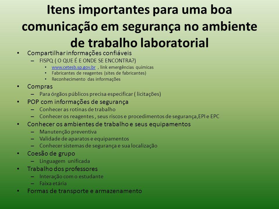 Itens importantes para uma boa comunicação em segurança no ambiente de trabalho laboratorial Compartilhar informações confiáveis – FISPQ ( O QUE É E O