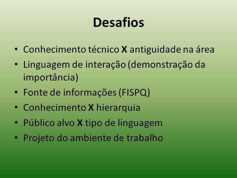 Desafios Conhecimento técnico X antiguidade na área Linguagem de interação (demonstração da importância) Fonte de informações (FISPQ) Conhecimento X h
