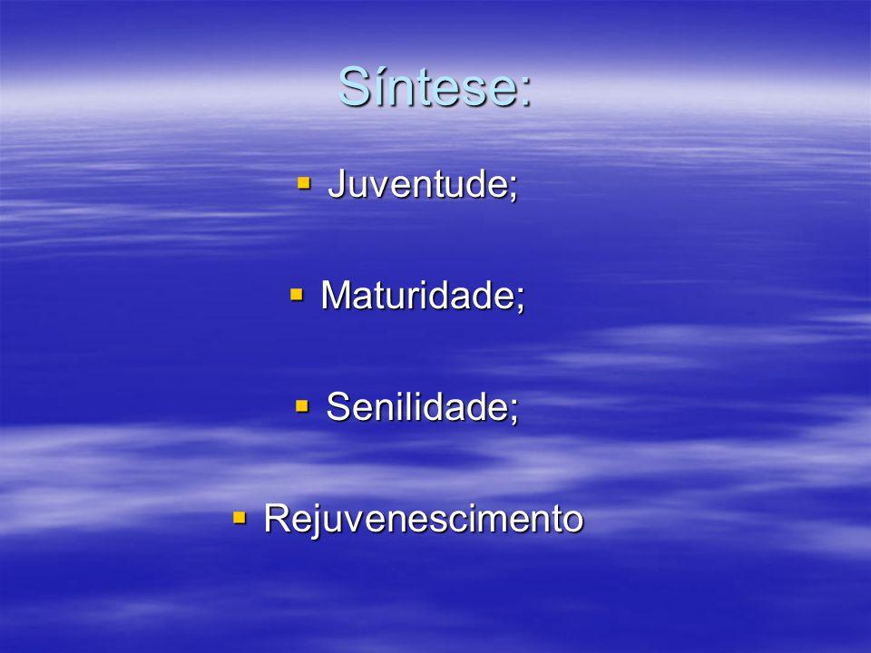Síntese: Juventude; Juventude; Maturidade; Maturidade; Senilidade; Senilidade; Rejuvenescimento Rejuvenescimento