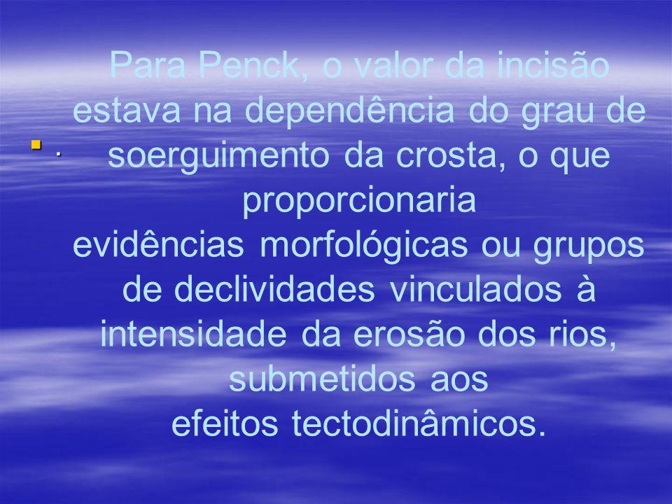 Para Penck, o valor da incisão estava na dependência do grau de soerguimento da crosta, o que proporcionaria evidências morfológicas ou grupos de decl