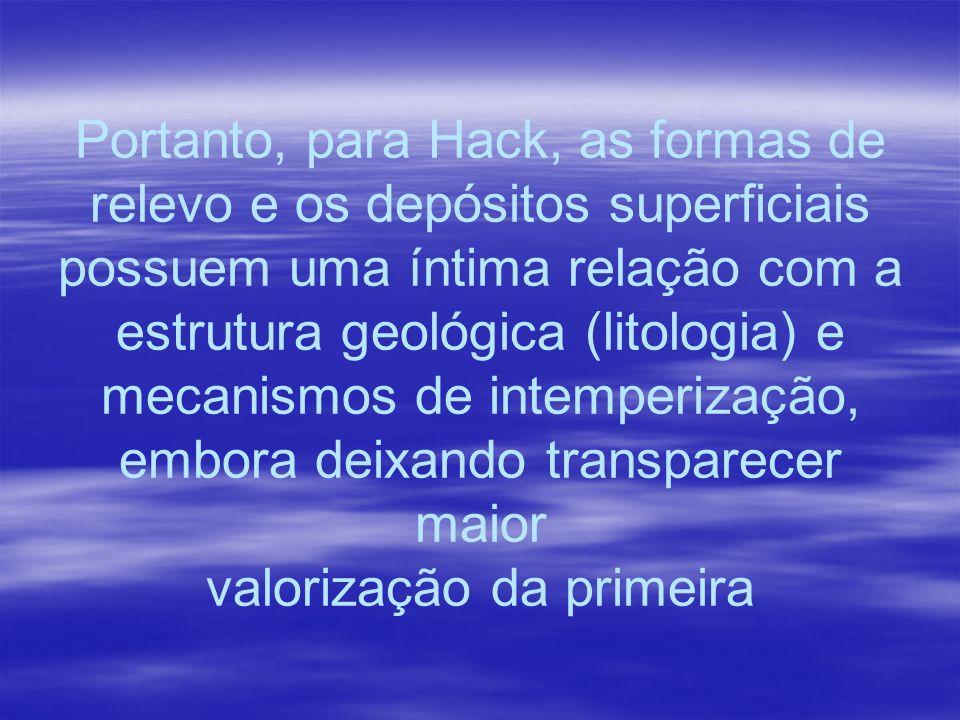 Portanto, para Hack, as formas de relevo e os depósitos superficiais possuem uma íntima relação com a estrutura geológica (litologia) e mecanismos de