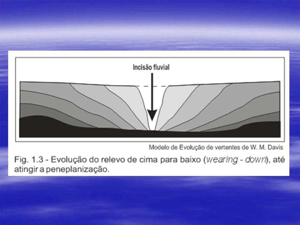 Enquanto Davis afirmava que o relevo evoluía de cima para baixo ( wearing-down, Fig.1.8b ), Penck acreditava no recuo paralelo das vertentes ( wearing-back, ou desgaste lateral da vertente, Fig.