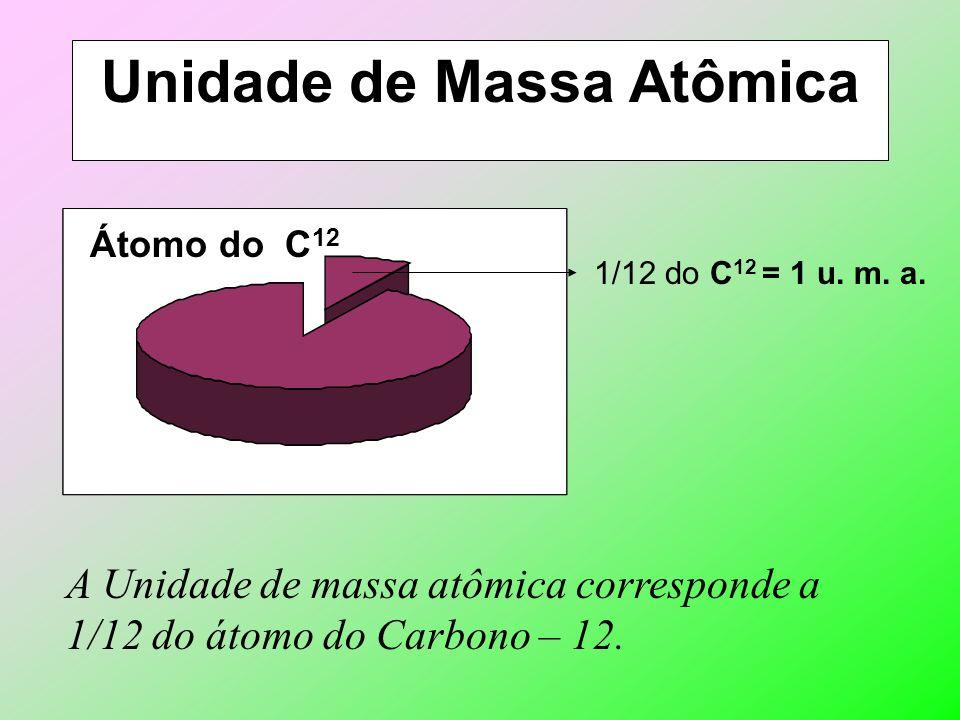 CÁLCULOS EM QUÍMICA Unidade de Massa Atômica Massa Atômica Massa Molecular Quantidade de Matéria - Mol Volume Molar Fórmula Química Cálculos de Fórmul