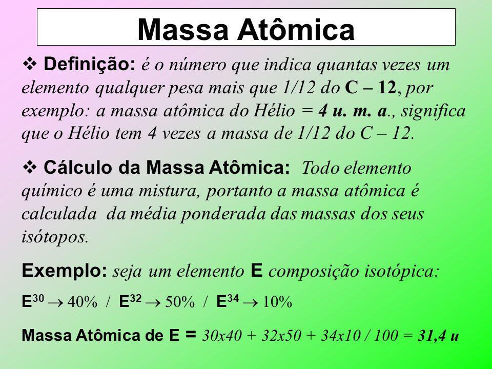 Átomo do C 12 Unidade de Massa Atômica 1/12 do C 12 = 1 u. m. a. A Unidade de massa atômica corresponde a 1/12 do átomo do Carbono – 12.