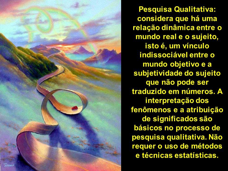 Pesquisa Qualitativa: considera que há uma relação dinâmica entre o mundo real e o sujeito, isto é, um vínculo indissociável entre o mundo objetivo e