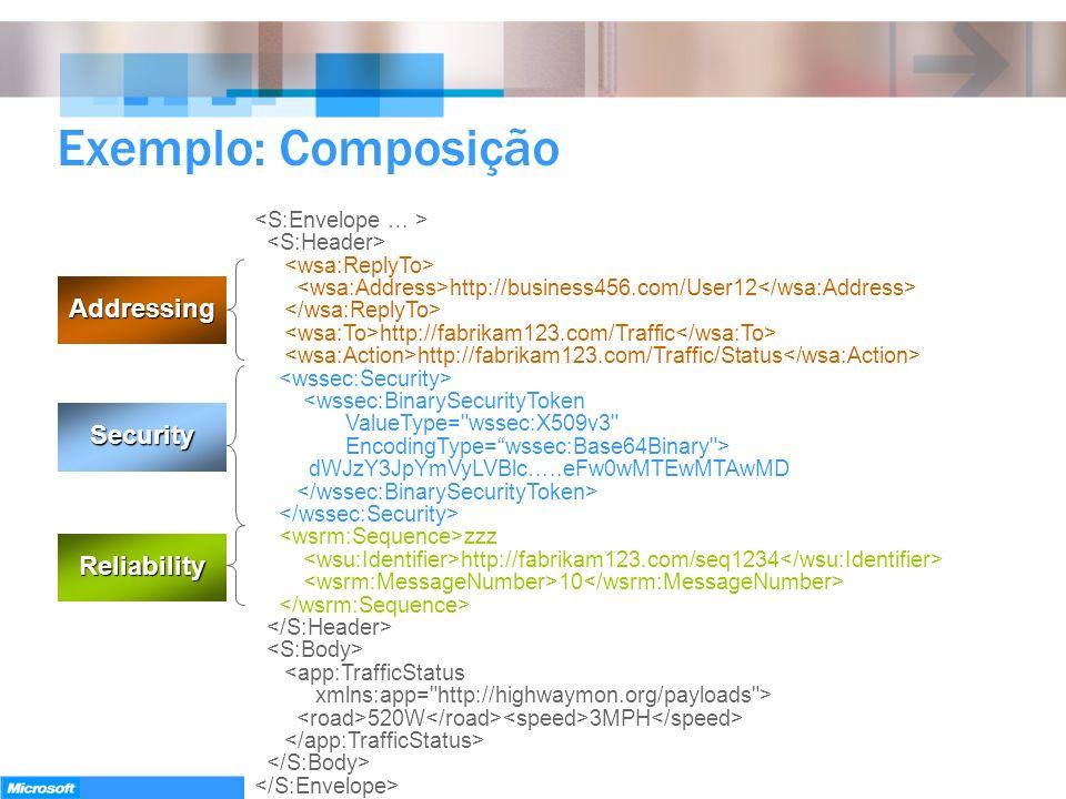 Exemplo: Composição Addressing http://business456.com/User12 http://fabrikam123.com/Traffic http://fabrikam123.com/Traffic/Status <wssec:BinarySecurit
