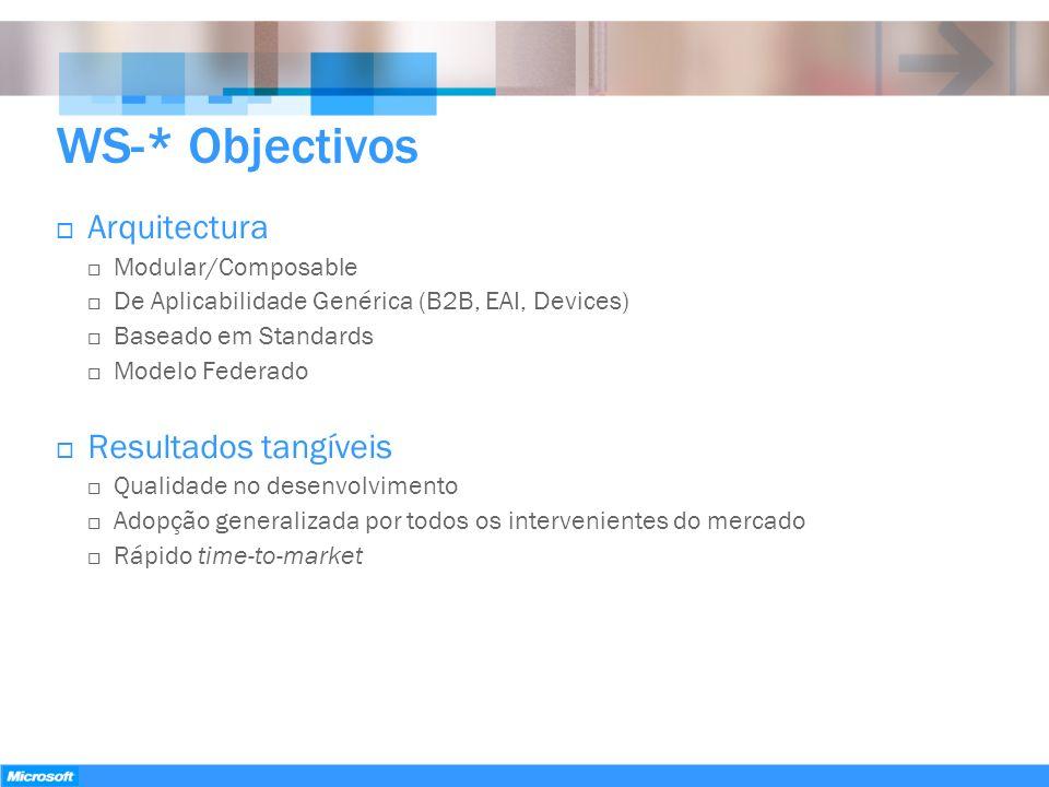 WS-* Objectivos Arquitectura Modular/Composable De Aplicabilidade Genérica (B2B, EAI, Devices) Baseado em Standards Modelo Federado Resultados tangíve