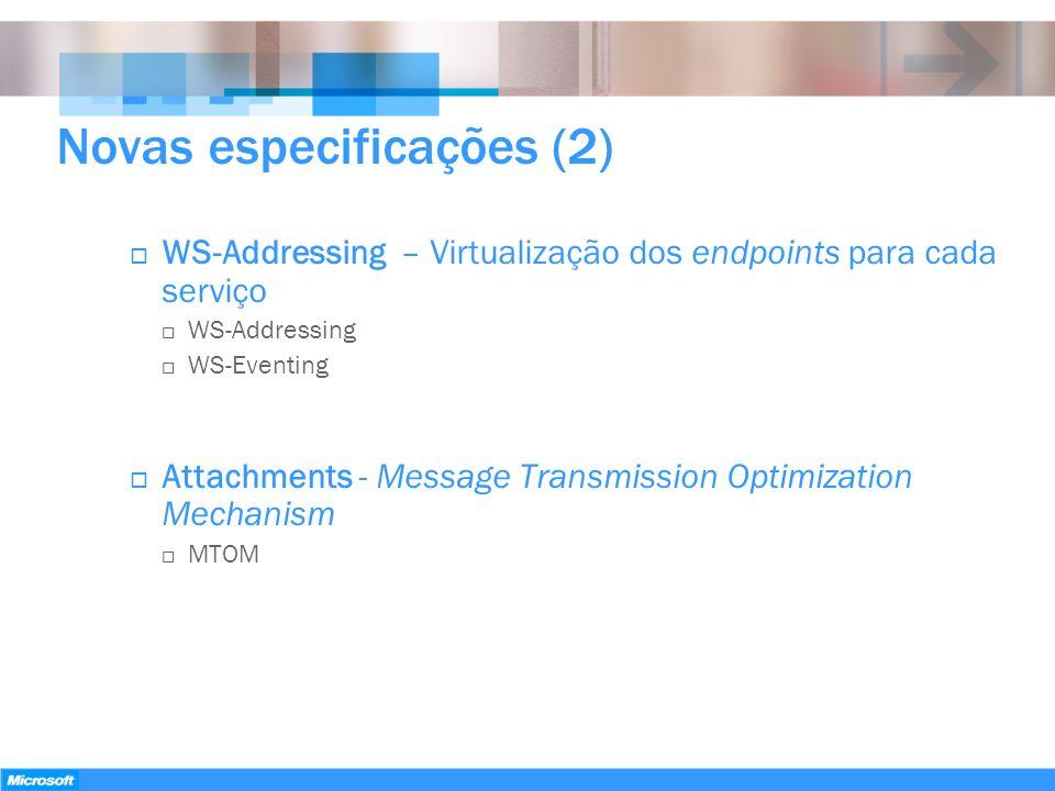 Novas especificações (2) WS-Addressing – Virtualização dos endpoints para cada serviço WS-Addressing WS-Eventing Attachments - Message Transmission Op