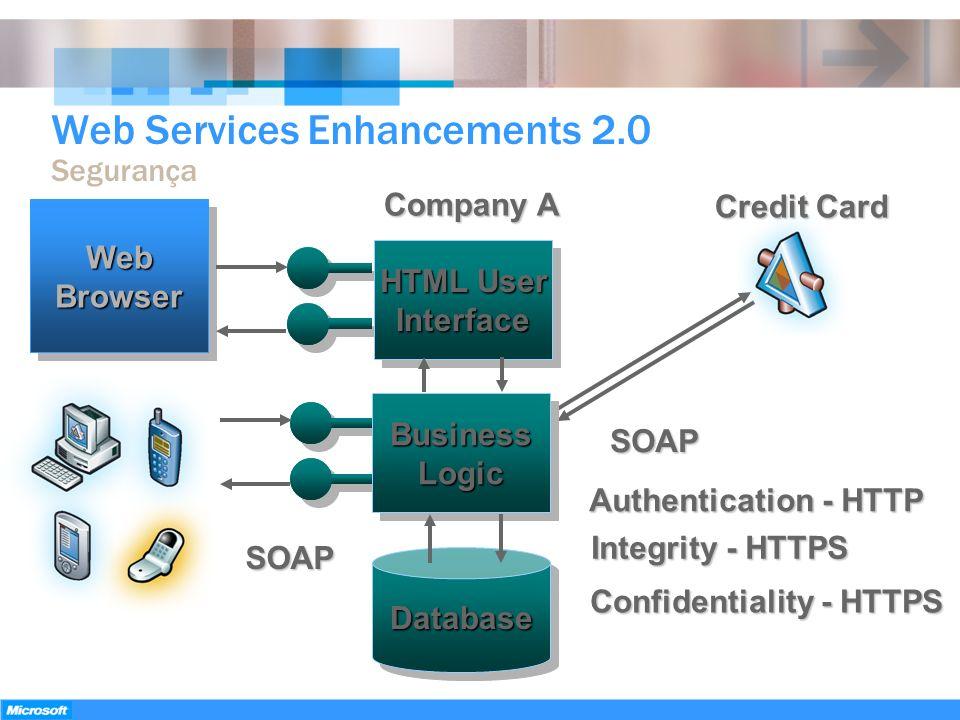 Web Services Enhancements 2.0 Segurança WebBrowserWebBrowser SOAP BusinessLogicBusinessLogic DatabaseDatabase HTML User Interface Interface SOAP Compa