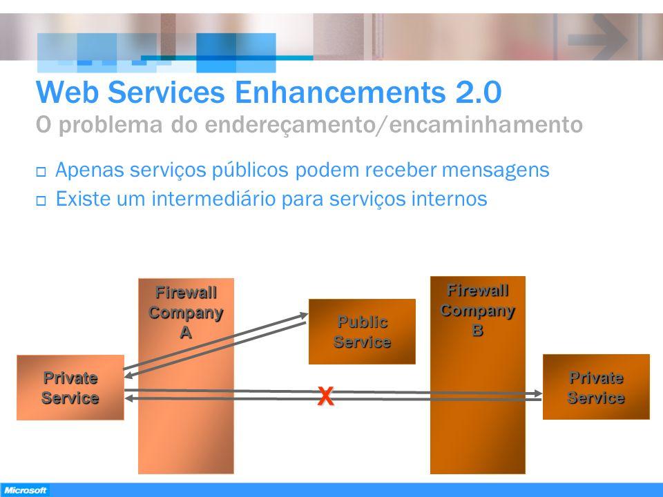 Web Services Enhancements 2.0 O problema do endereçamento/encaminhamento Apenas serviços públicos podem receber mensagens Existe um intermediário para