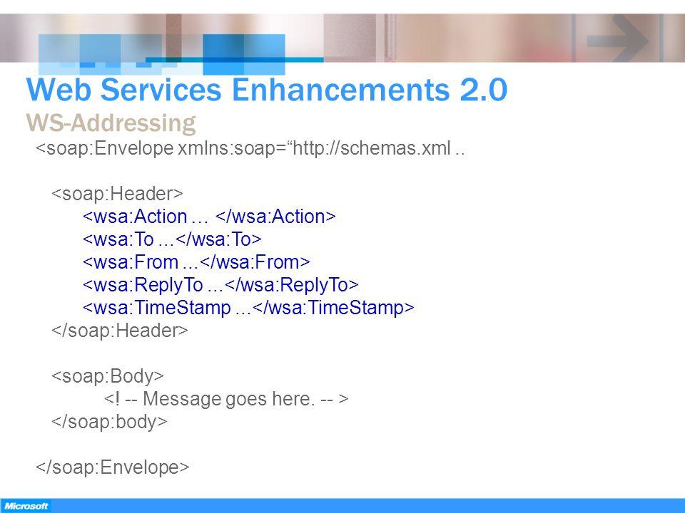 <soap:Envelope xmlns:soap=http://schemas.xml.. Web Services Enhancements 2.0 WS-Addressing
