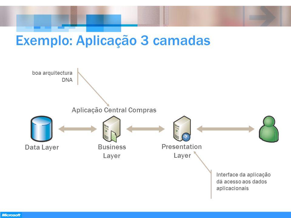 Exemplo: Composição Addressing http://business456.com/User12 http://fabrikam123.com/Traffic http://fabrikam123.com/Traffic/Status <wssec:BinarySecurityToken ValueType= wssec:X509v3 EncodingType=wssec:Base64Binary > dWJzY3JpYmVyLVBlc…..eFw0wMTEwMTAwMD zzz http://fabrikam123.com/seq1234 10 <app:TrafficStatus xmlns:app= http://highwaymon.org/payloads > 520W 3MPH Security Reliability
