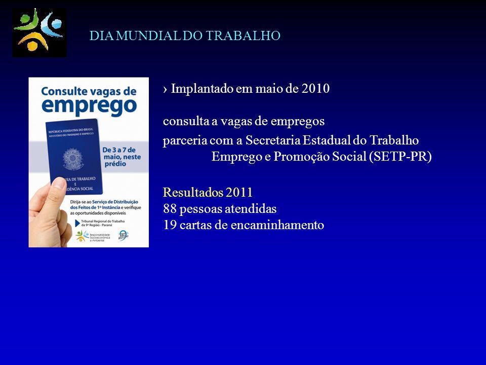 DIA MUNDIAL DO TRABALHO Implantado em maio de 2010 consulta a vagas de empregos parceria com a Secretaria Estadual do Trabalho Emprego e Promoção Soci