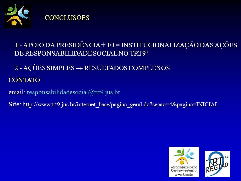 1 - APOIO DA PRESIDÊNCIA + EJ = INSTITUCIONALIZAÇÃO DAS AÇÕES DE RESPONSABILIDADE SOCIAL NO TRT9ª 2 - AÇÕES SIMPLES RESULTADOS COMPLEXOS CONCLUSÕES CO