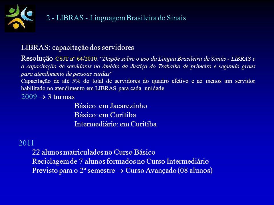2 - LIBRAS - Linguagem Brasileira de Sinais LIBRAS: capacitação dos servidores Resolução CSJT nº 64/2010: Dispõe sobre o uso da Língua Brasileira de S
