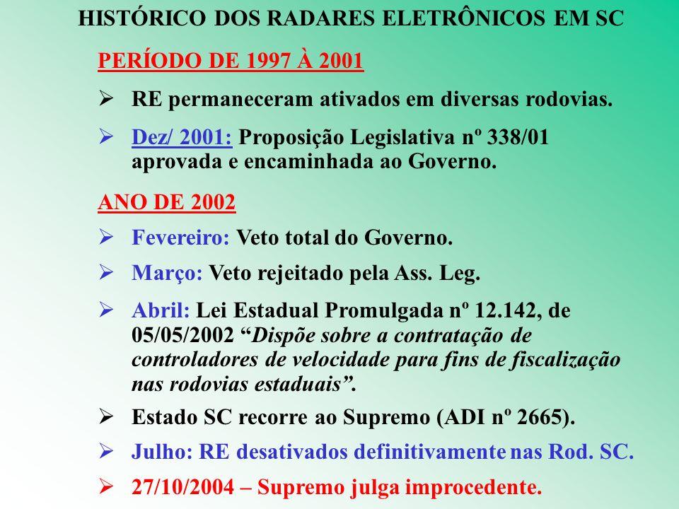 HISTÓRICO DOS RADARES ELETRÔNICOS EM SC PERÍODO DE 1997 À 2001 RE permaneceram ativados em diversas rodovias.
