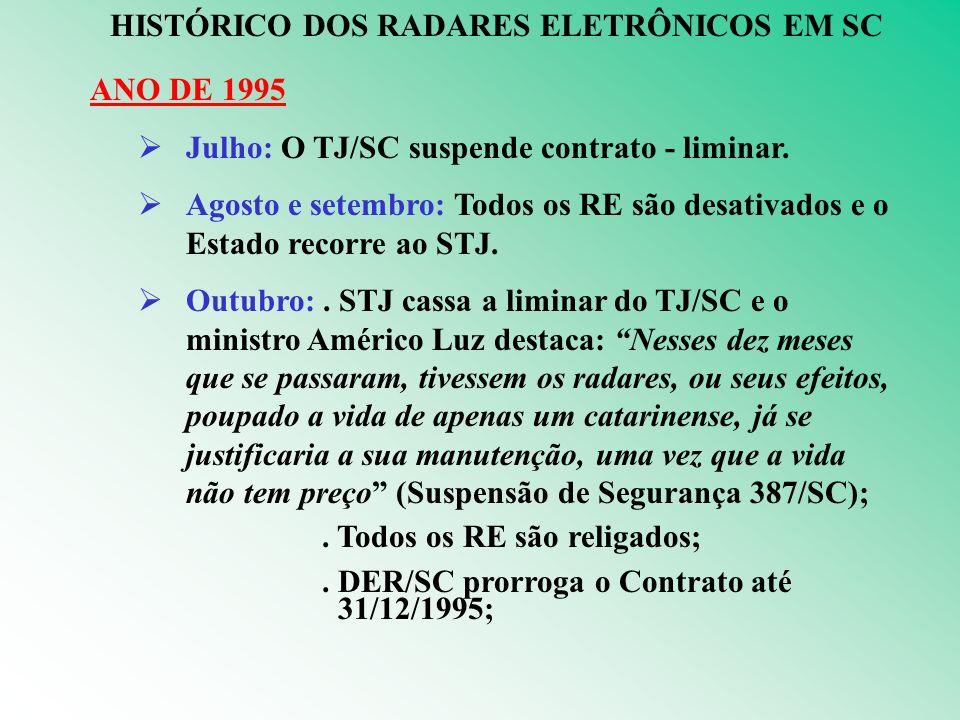 HISTÓRICO DOS RADARES ELETRÔNICOS EM SC ANO DE 1995 Julho: O TJ/SC suspende contrato - liminar.