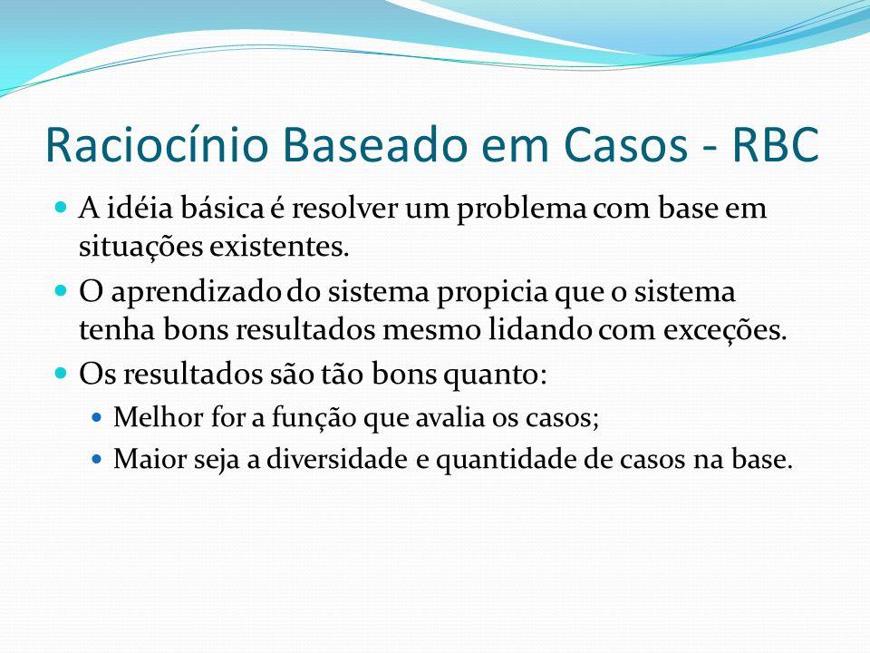 Raciocínio Baseado em Casos - RBC A idéia básica é resolver um problema com base em situações existentes. O aprendizado do sistema propicia que o sist