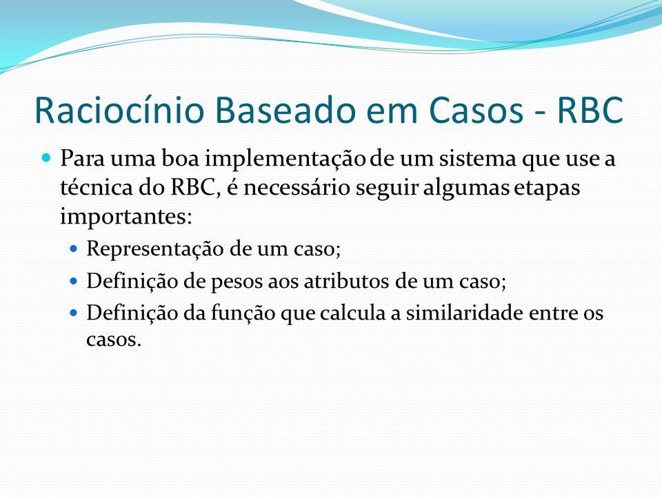 Raciocínio Baseado em Casos - RBC Para uma boa implementação de um sistema que use a técnica do RBC, é necessário seguir algumas etapas importantes: R