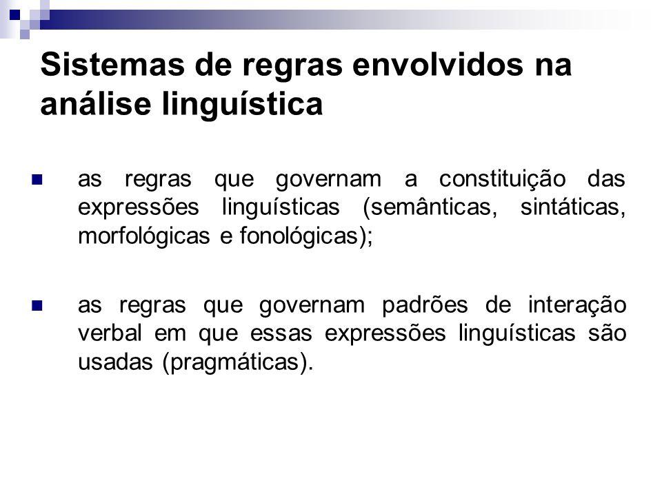 Sistemas de regras envolvidos na análise linguística as regras que governam a constituição das expressões linguísticas (semânticas, sintáticas, morfol