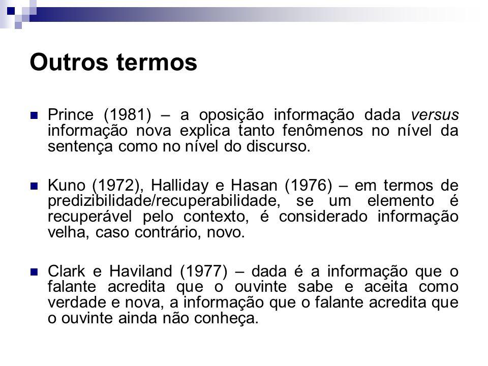 Outros termos Prince (1981) – a oposição informação dada versus informação nova explica tanto fenômenos no nível da sentença como no nível do discurso