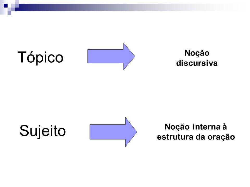 Tópico Sujeito Noção interna à estrutura da oração Noção discursiva