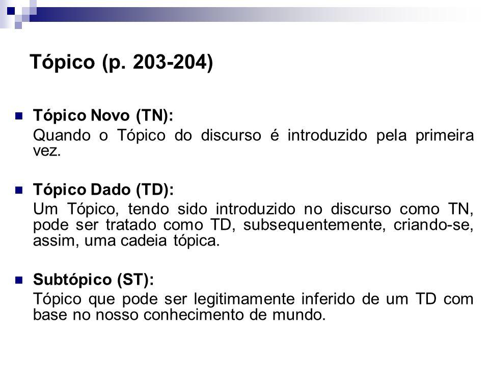 Tópico (p. 203-204) Tópico Novo (TN): Quando o Tópico do discurso é introduzido pela primeira vez. Tópico Dado (TD): Um Tópico, tendo sido introduzido