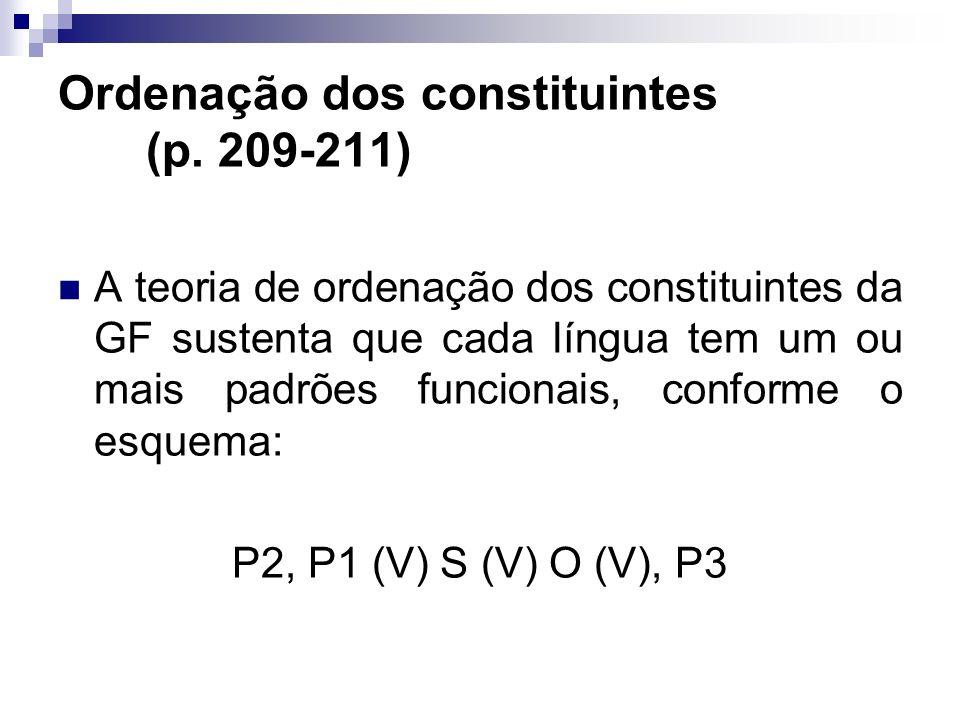 Ordenação dos constituintes (p. 209-211) A teoria de ordenação dos constituintes da GF sustenta que cada língua tem um ou mais padrões funcionais, con