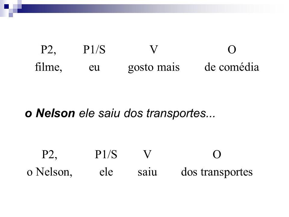 P2,P1/SVO filme,eugosto maisde comédia P2,P1/SVO o Nelson,elesaiudos transportes o Nelson ele saiu dos transportes...