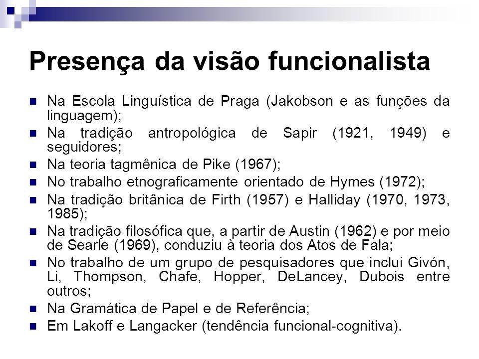 Presença da visão funcionalista Na Escola Linguística de Praga (Jakobson e as funções da linguagem); Na tradição antropológica de Sapir (1921, 1949) e