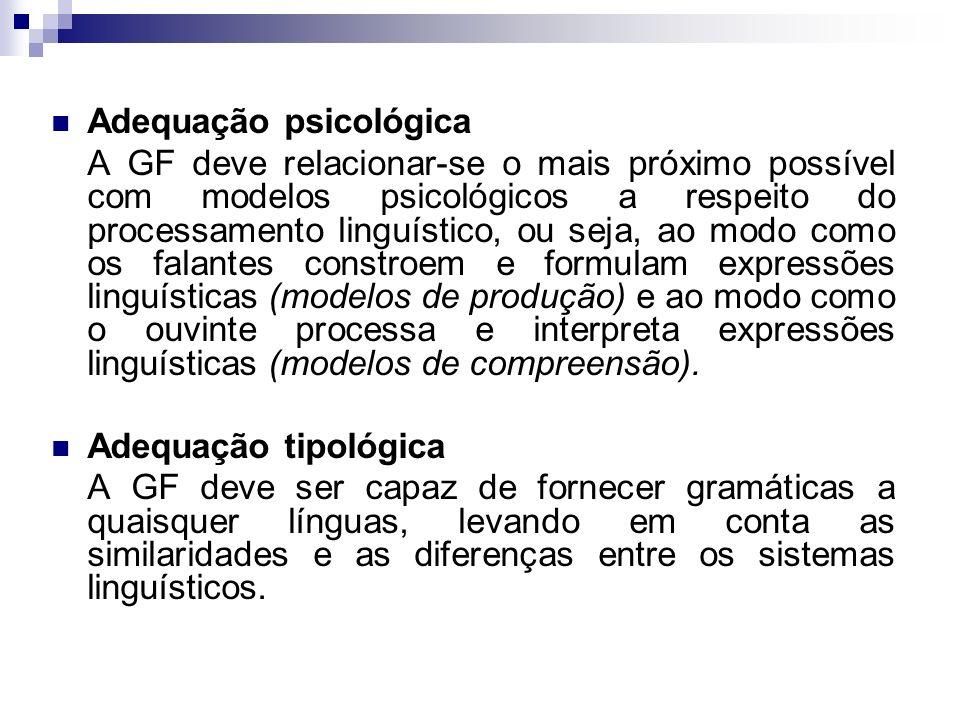 Adequação psicológica A GF deve relacionar-se o mais próximo possível com modelos psicológicos a respeito do processamento linguístico, ou seja, ao mo