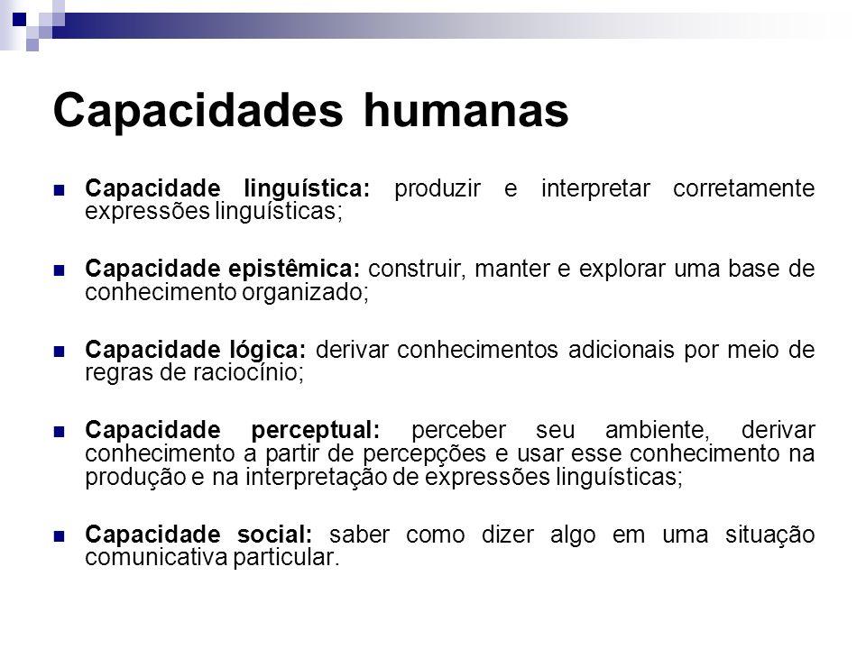 Capacidades humanas Capacidade linguística: produzir e interpretar corretamente expressões linguísticas; Capacidade epistêmica: construir, manter e ex