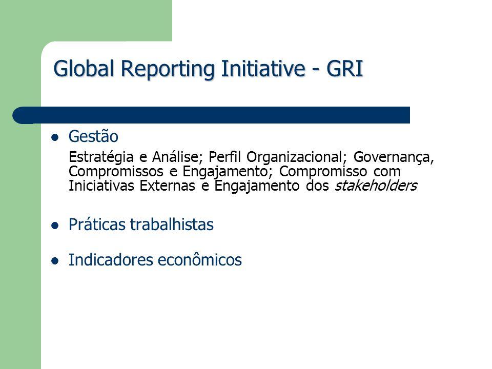 Global Reporting Initiative - GRI Gestão Estratégia e Análise; Perfil Organizacional; Governança, Compromissos e Engajamento; Compromisso com Iniciati