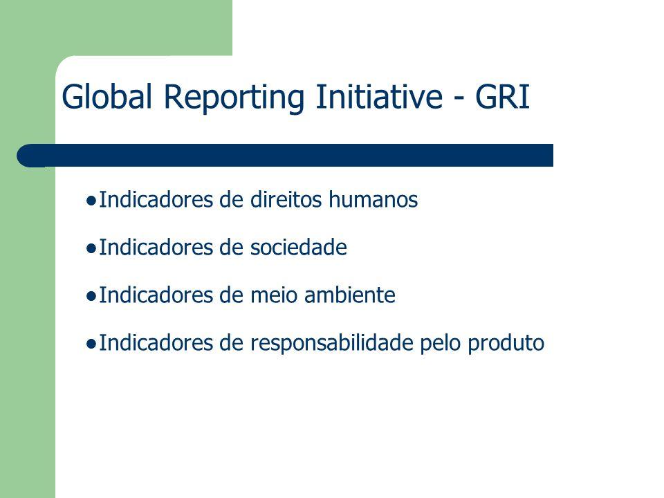 Global Reporting Initiative - GRI Indicadores de direitos humanos Indicadores de sociedade Indicadores de meio ambiente Indicadores de responsabilidad