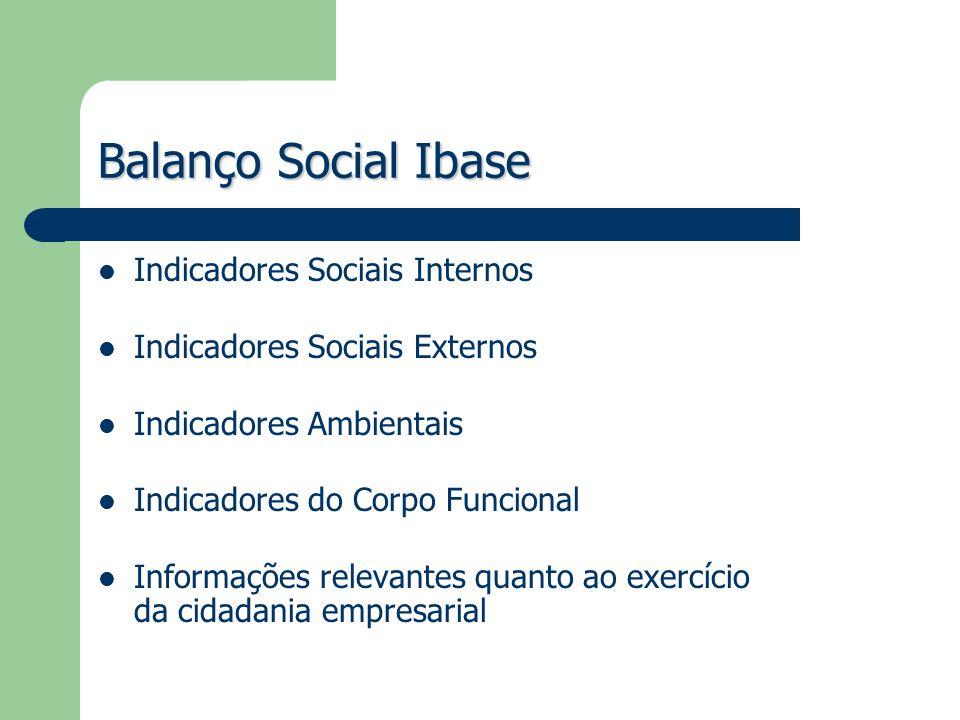 Balanço Social Ibase Indicadores Sociais Internos Indicadores Sociais Externos Indicadores Ambientais Indicadores do Corpo Funcional Informações relev