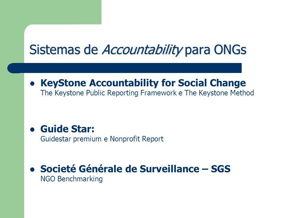 Sistemas de Accountability para ONGs KeyStone Accountability for Social Change The Keystone Public Reporting Framework e The Keystone Method Guide Sta