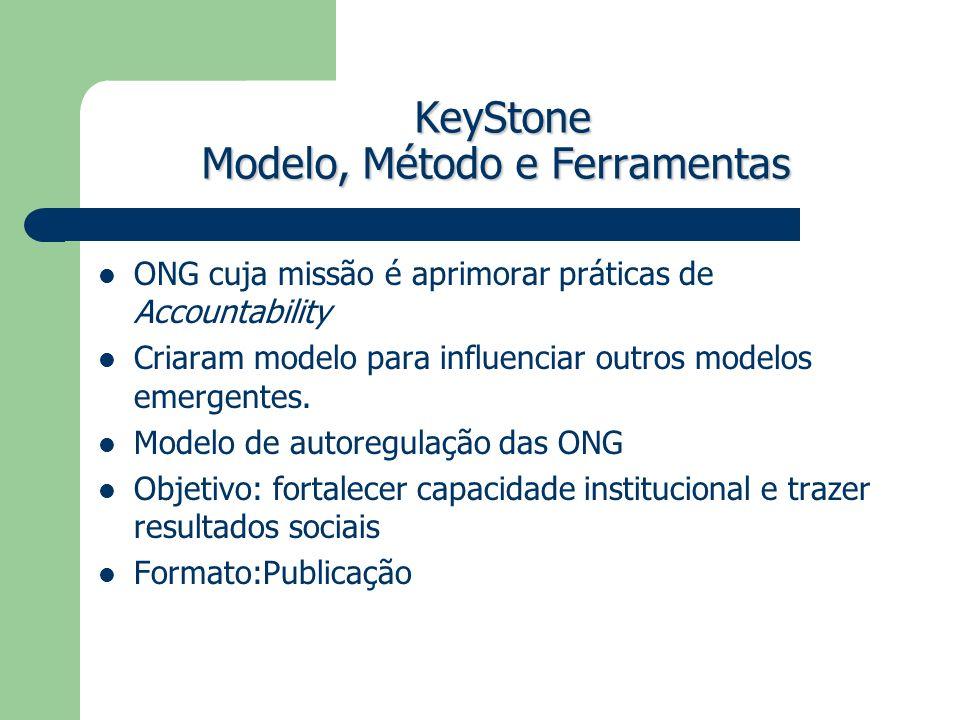 KeyStone Modelo, Método e Ferramentas KeyStone Modelo, Método e Ferramentas ONG cuja missão é aprimorar práticas de Accountability Criaram modelo para