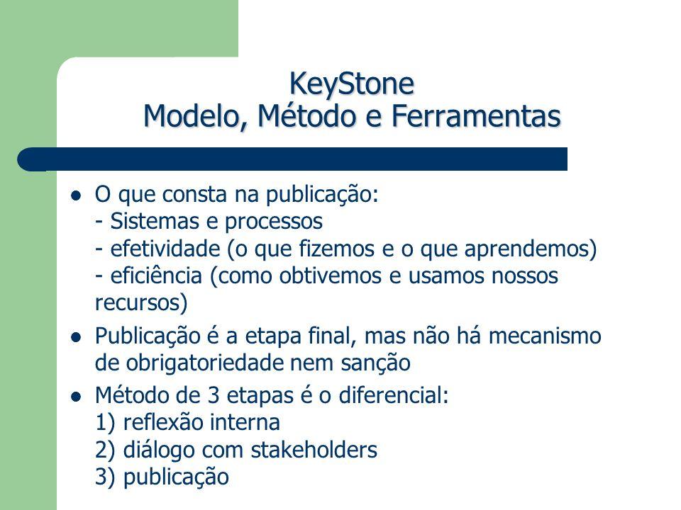 KeyStone Modelo, Método e Ferramentas O que consta na publicação: - Sistemas e processos - efetividade (o que fizemos e o que aprendemos) - eficiência