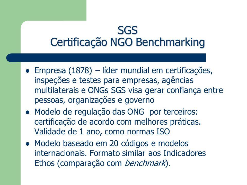 SGS Certificação NGO Benchmarking Empresa (1878) – líder mundial em certificações, inspeções e testes para empresas, agências multilaterais e ONGs SGS