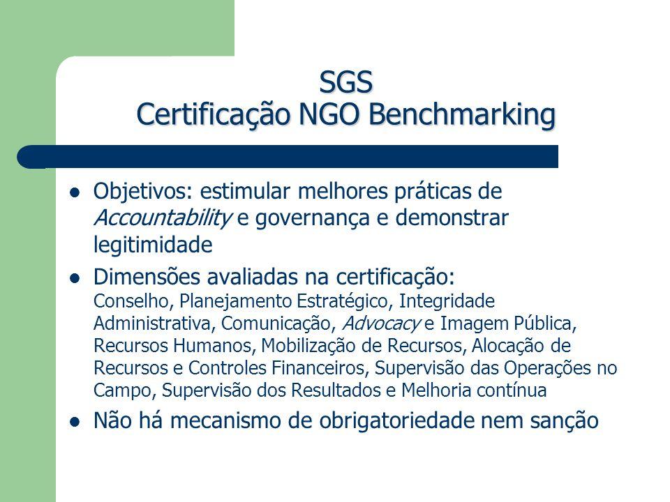 SGS Certificação NGO Benchmarking Objetivos: estimular melhores práticas de Accountability e governança e demonstrar legitimidade Dimensões avaliadas