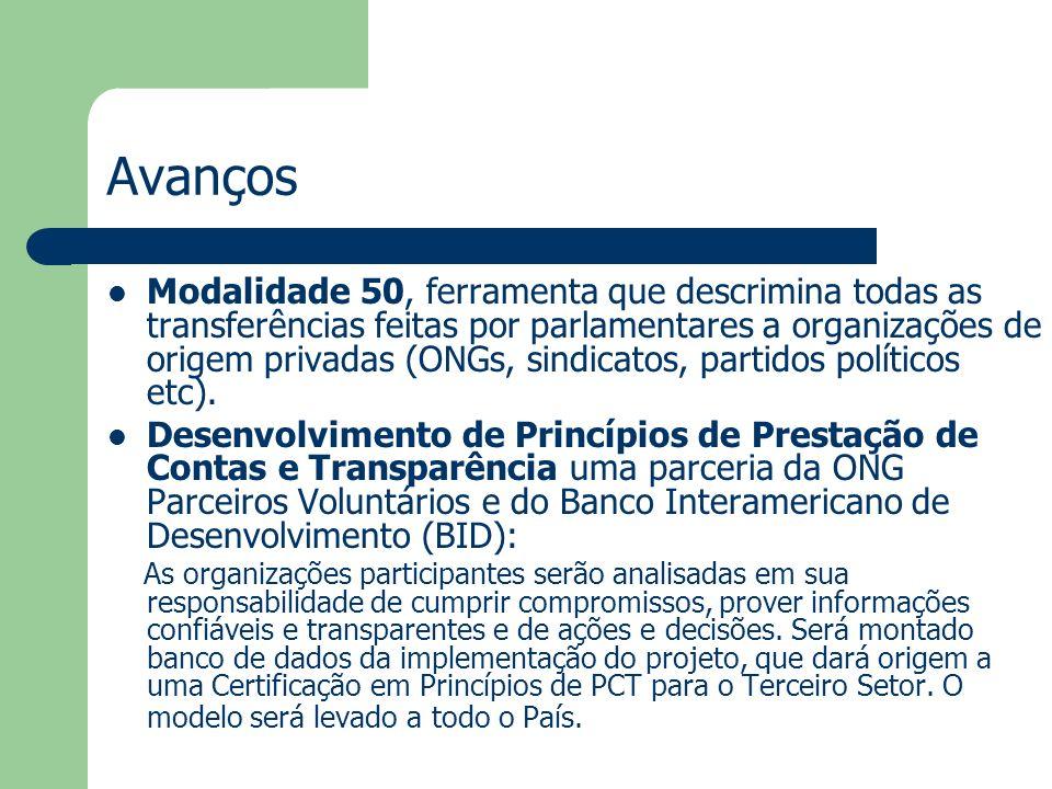 Avanços Modalidade 50, ferramenta que descrimina todas as transferências feitas por parlamentares a organizações de origem privadas (ONGs, sindicatos,