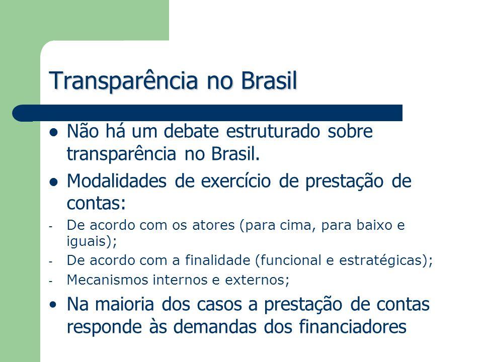 Transparência no Brasil Não há um debate estruturado sobre transparência no Brasil. Modalidades de exercício de prestação de contas: - De acordo com o