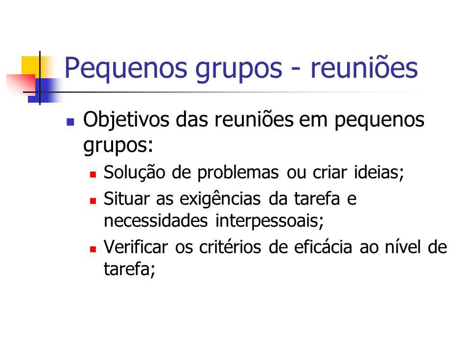 Pequenos grupos - reuniões Objetivos das reuniões em pequenos grupos: Solução de problemas ou criar ideias; Situar as exigências da tarefa e necessida