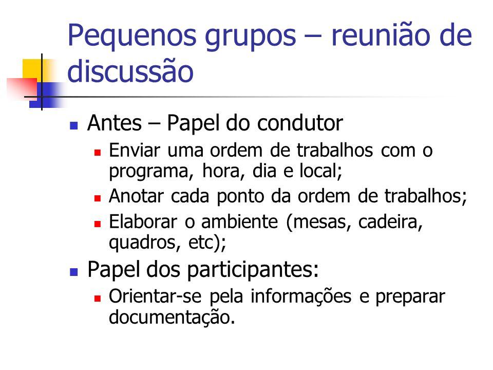Pequenos grupos – reunião de discussão Antes – Papel do condutor Enviar uma ordem de trabalhos com o programa, hora, dia e local; Anotar cada ponto da