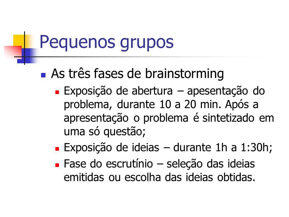Pequenos grupos As três fases de brainstorming Exposição de abertura – apesentação do problema, durante 10 a 20 min. Após a apresentação o problema é