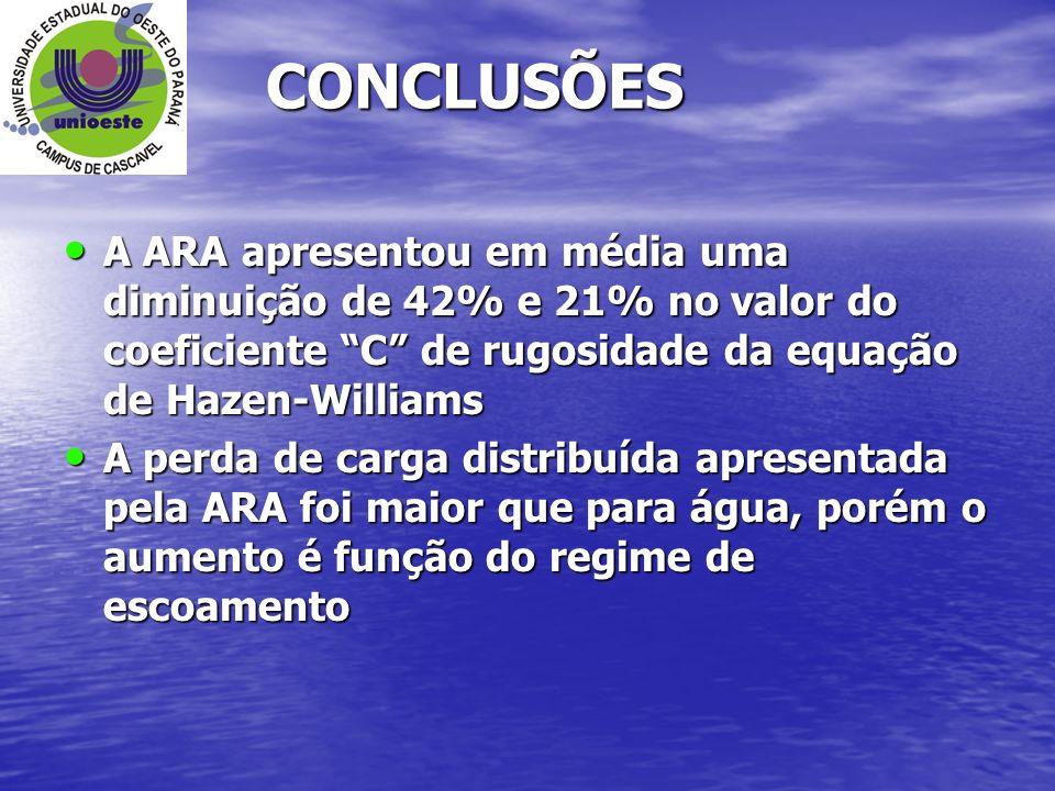 CONCLUSÕES A ARA apresentou em média uma diminuição de 42% e 21% no valor do coeficiente C de rugosidade da equação de Hazen-Williams A ARA apresentou