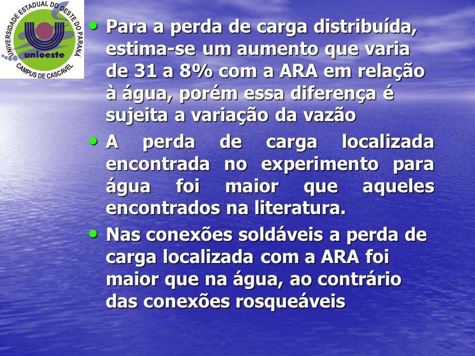 Para a perda de carga distribuída, estima-se um aumento que varia de 31 a 8% com a ARA em relação à água, porém essa diferença é sujeita a variação da
