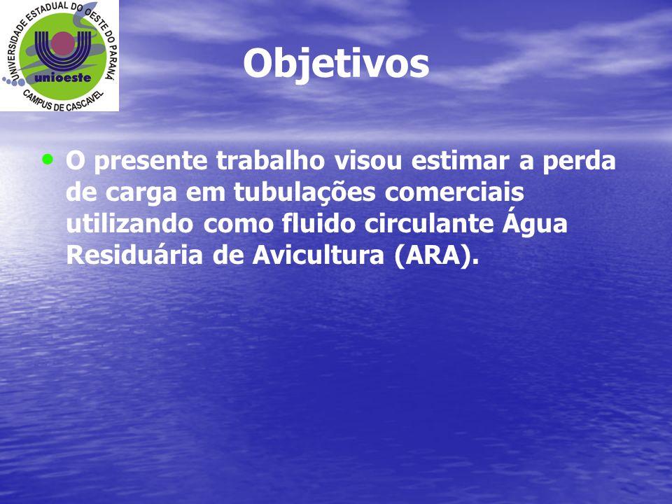 Objetivos O presente trabalho visou estimar a perda de carga em tubulações comerciais utilizando como fluido circulante Água Residuária de Avicultura
